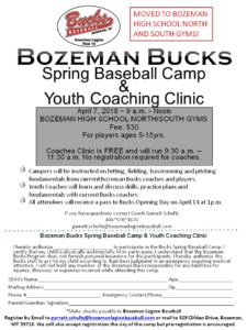 Bucks Youth Skills Camp moves indoors to Bozeman High School